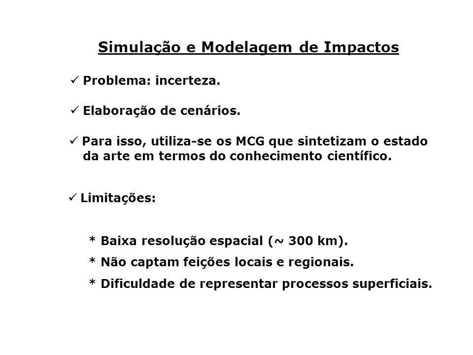 Limitações: * Baixa resolução espacial (~ 300 km). * Não captam feições locais e regionais. * Dificuldade de representar processos superficiais. Simul