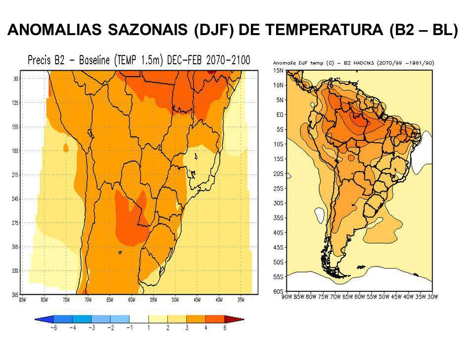 ANOMALIAS SAZONAIS (DJF) DE TEMPERATURA (B2 – BL)