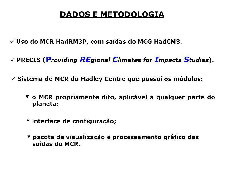 * pacote de visualização e processamento gráfico das saídas do MCR. DADOS E METODOLOGIA Uso do MCR HadRM3P, com saídas do MCG HadCM3. PRECIS ( P rovid