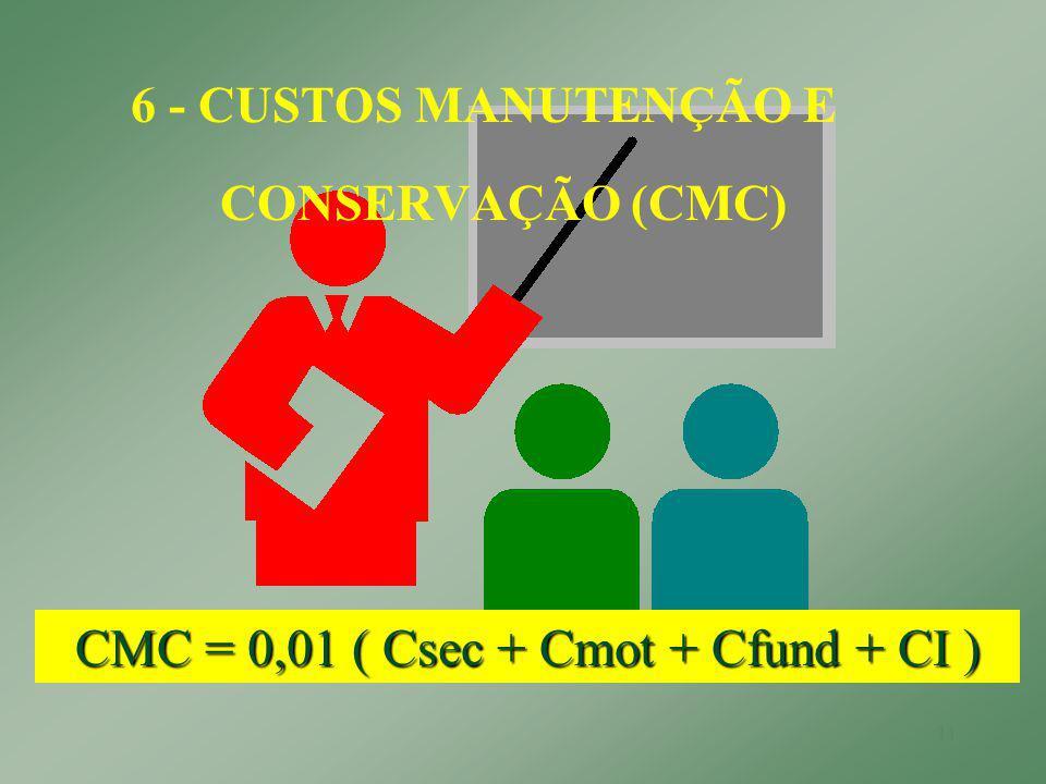 10 5 - CUSTO OPERACIONAL (Cop) Engloba o valor dos insumos consumidos, custo das máquinas e custo da mão-de-obra Cop = CT - CO