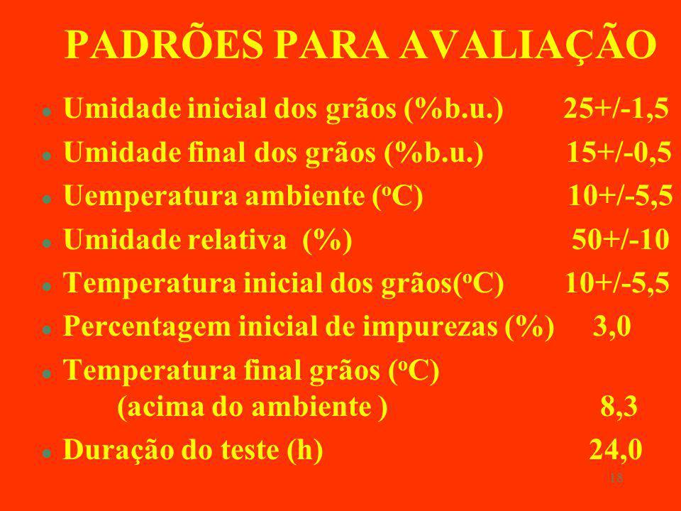 17 AVALIAÇÃO DE SECADORES BAKKER-ARKEMA - ASBA (1978) l Número de testes, sob condições padronizadas –secadores lote : 3 testes –secadores contínuos: 24 horas de funcionamento l Simulação –THOMPSON et alii (1968); –BAKKER-ARKEMA et alii (1974) – PAGE (1949) – SABBAH (1968) – BLOOME (1969) – TROEGER e HUKILL (1971).