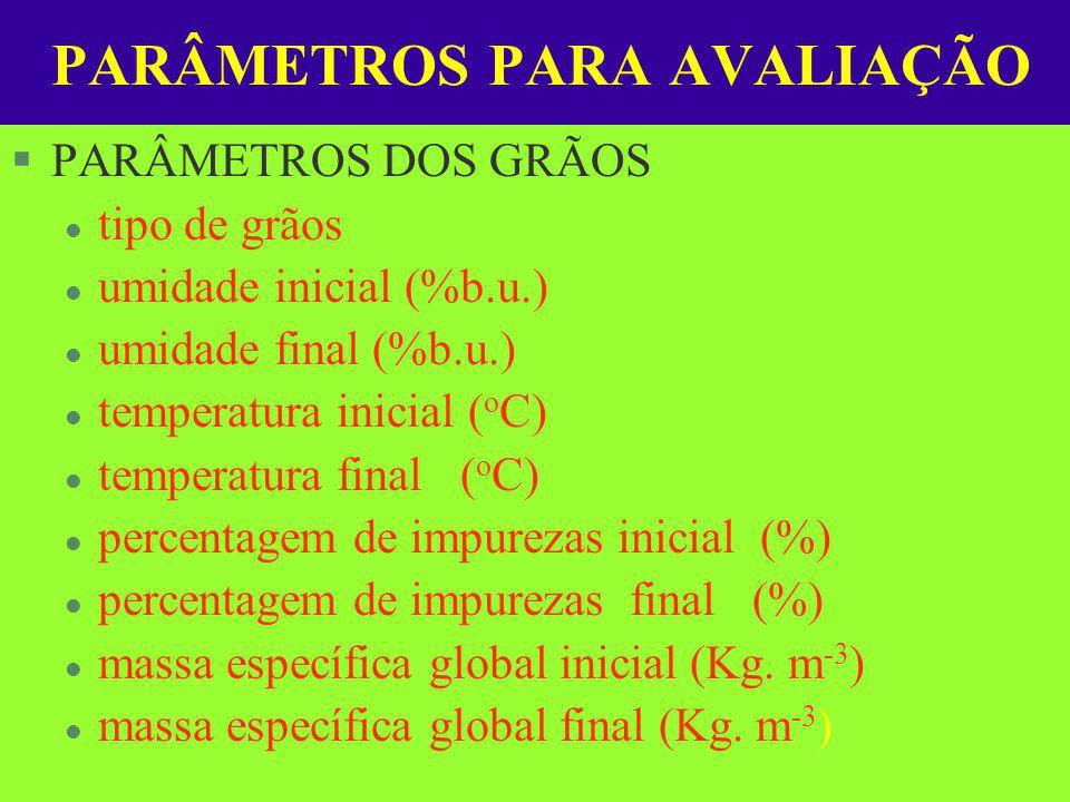 18 PADRÕES PARA AVALIAÇÃO l Umidade inicial dos grãos (%b.u.) 25+/-1,5 l Umidade final dos grãos (%b.u.) 15+/-0,5 l Uemperatura ambiente ( o C) 10+/-5,5 l Umidade relativa (%) 50+/-10 l Temperatura inicial dos grãos( o C) 10+/-5,5 l Percentagem inicial de impurezas (%) 3,0 l Temperatura final grãos ( o C) (acima do ambiente ) 8,3 l Duração do teste (h) 24,0