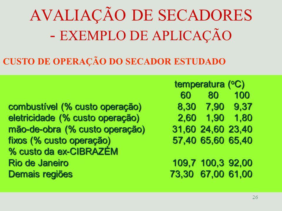 25 AVALIAÇÃO DE SECADORES - EXEMPLO DE APLICAÇÃO SECADOR DE FLUXO MISTO (CONTÍNUO) l capacidade do secador = 225 t / ano l período de secagem = 45 dias CÁLCULO CUSTO DE OPERAÇÃO l somatório dos custos de combustível, energia elétrica, mão-de-obra e custos fixos; l tarifas fornecidas pela extinta CIBRAZÉM.