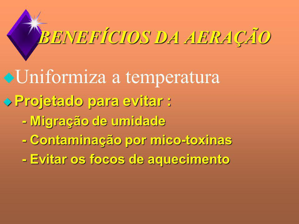 BENEFÍCIOSBENEFÍCIOSBENEFÍCIOSBENEFÍCIOS u Preserva a qualidade - Mantém elevada % de germinação - Reduz o valor Q10