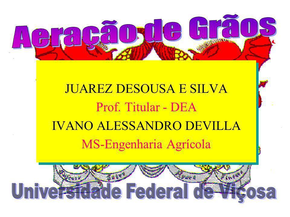 JUAREZ DESOUSA E SILVA Prof.