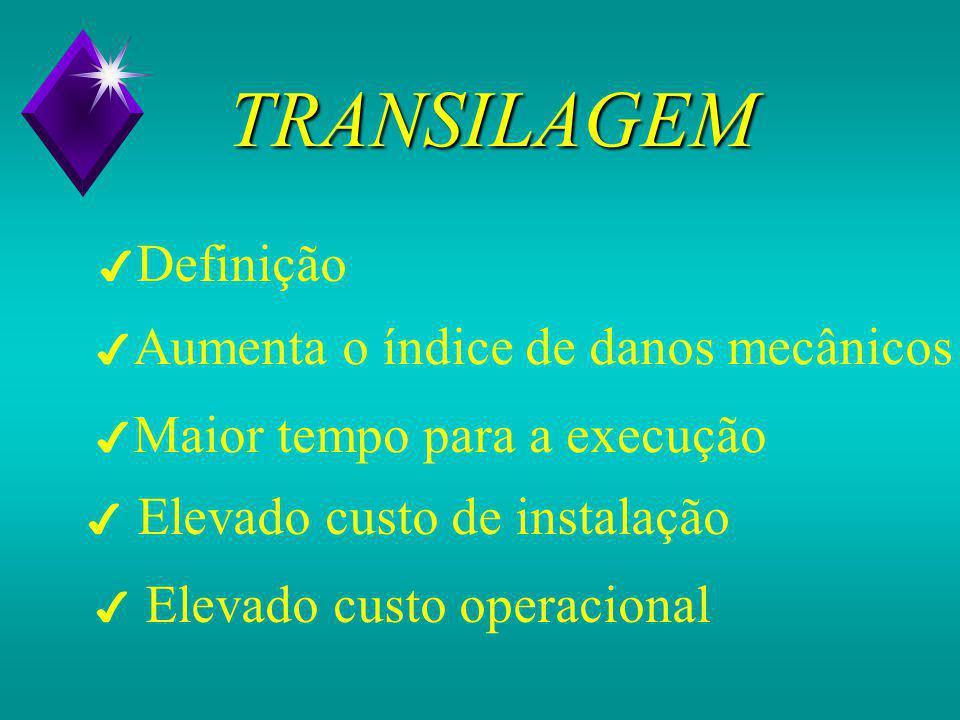 TRANSILAGEM 4 Definição 4 Aumenta o índice de danos mecânicos 4 Maior tempo para a execução 4 Elevado custo de instalação 4 Elevado custo operacional
