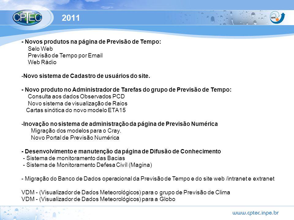 2011 - Novos produtos na página de Previsão de Tempo: Selo Web Previsão de Tempo por Email Web Rádio -Novo sistema de Cadastro de usuários do site. -