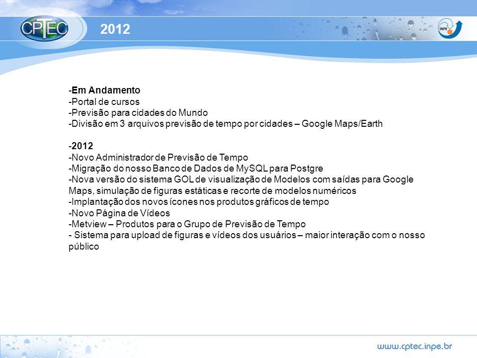 2012 -Em Andamento -Portal de cursos -Previsão para cidades do Mundo -Divisão em 3 arquivos previsão de tempo por cidades – Google Maps/Earth -2012 -N