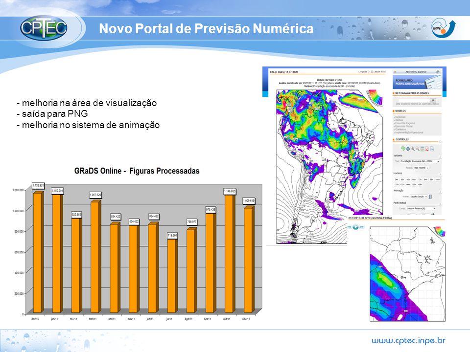 Novo Portal de Previsão Numérica - melhoria na área de visualização - saída para PNG - melhoria no sistema de animação