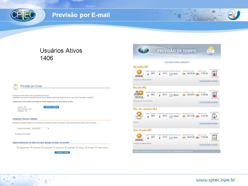 Previsão por E-mail Usuários Ativos 1406