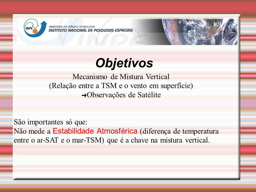 Objetivos Mecanismo de Mistura Vertical (Relação entre a TSM e o vento em superfície) Observações de Satélite São importantes só que: Não mede a Estab