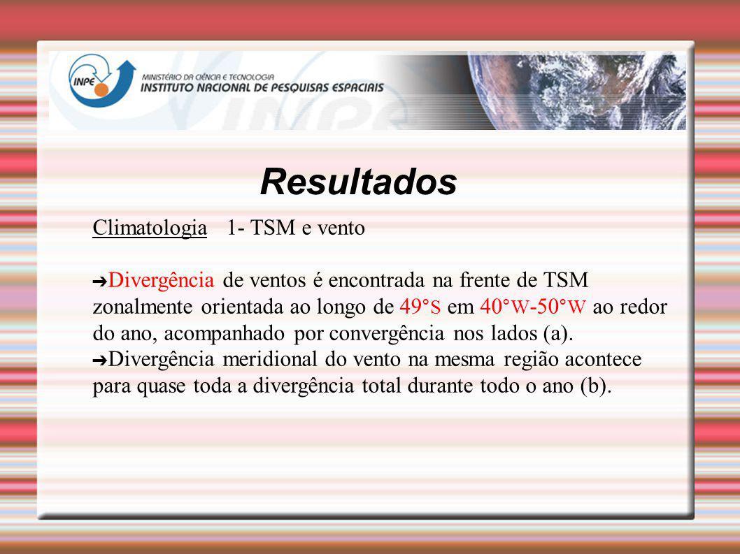 Resultados Climatologia 1- TSM e vento Divergência de ventos é encontrada na frente de TSM zonalmente orientada ao longo de 49 °S em 40 °W -50 °W ao r