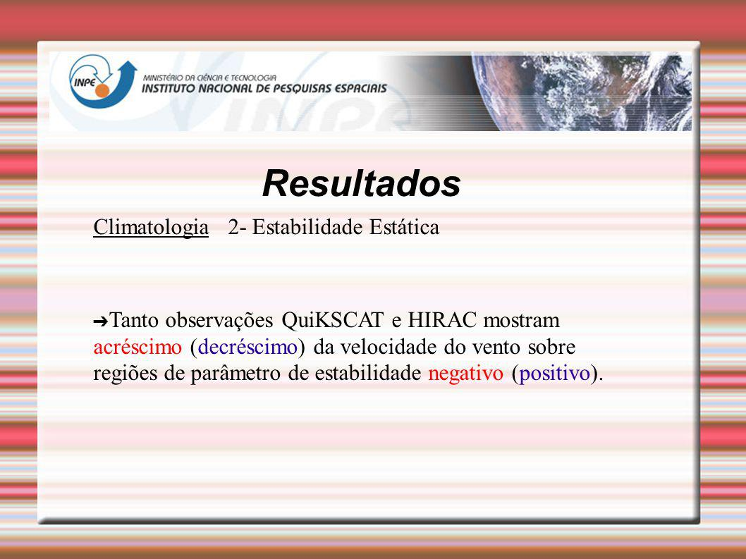 Resultados Climatologia 2- Estabilidade Estática Tanto observações QuiKSCAT e HIRAC mostram acréscimo (decréscimo) da velocidade do vento sobre regiõe