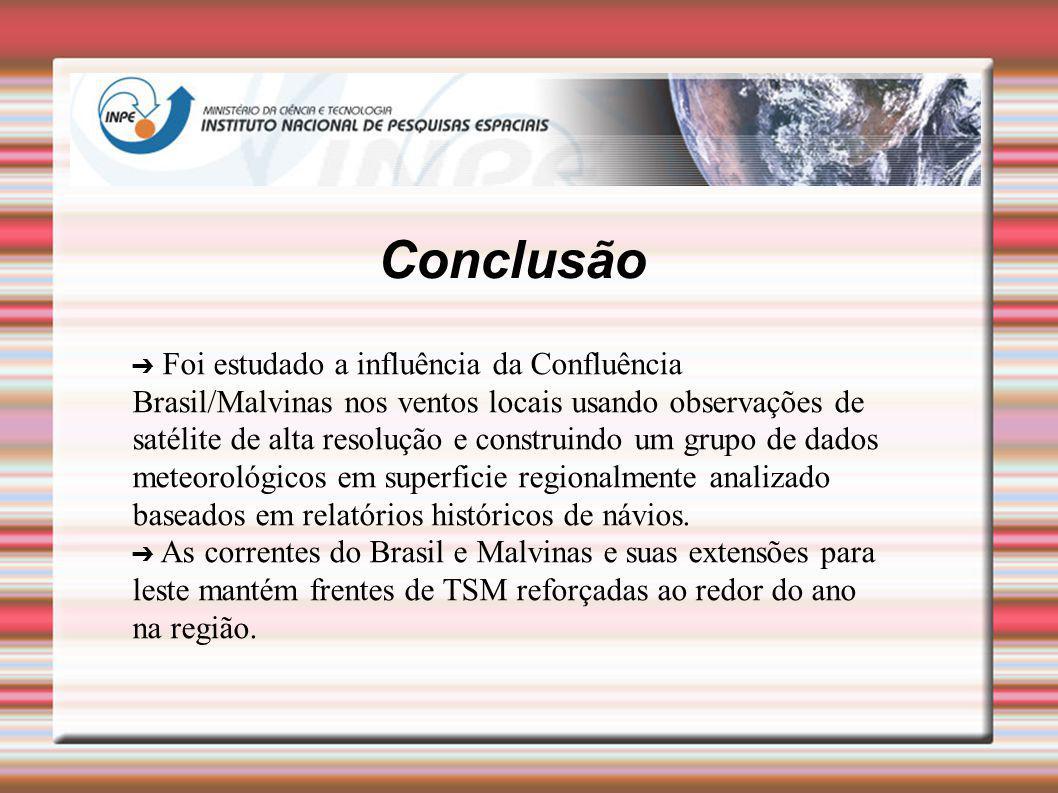 Conclusão Foi estudado a influência da Confluência Brasil/Malvinas nos ventos locais usando observações de satélite de alta resolução e construindo um