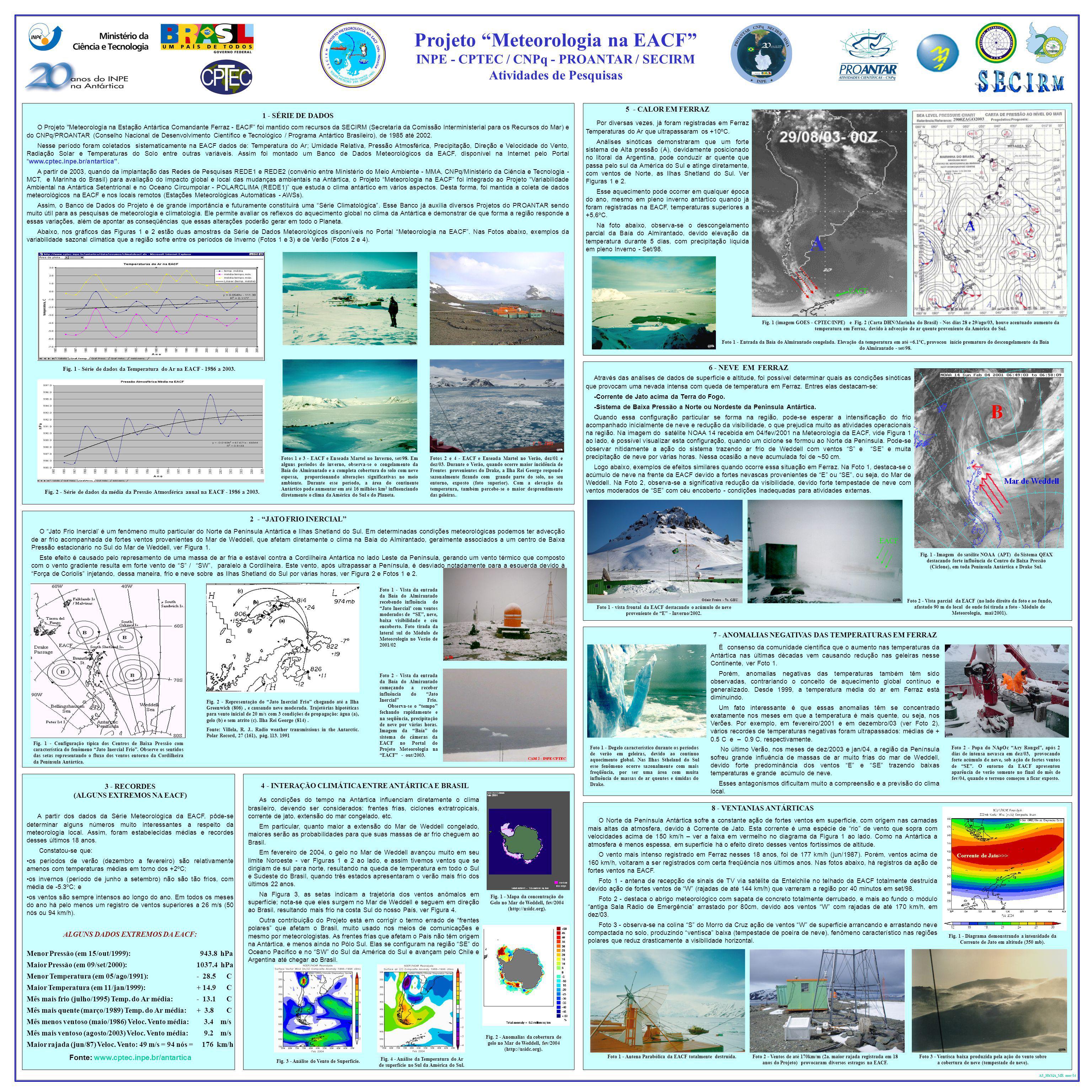 1 - SÉRIE DE DADOS O Projeto Meteorologia na Estação Antártica Comandante Ferraz - EACF foi mantido com recursos da SECIRM (Secretaria da Comissão Interministerial para os Recursos do Mar) e do CNPq/PROANTAR (Conselho Nacional de Desenvolvimento Científico e Tecnológico / Programa Antártico Brasileiro), de 1985 até 2002.