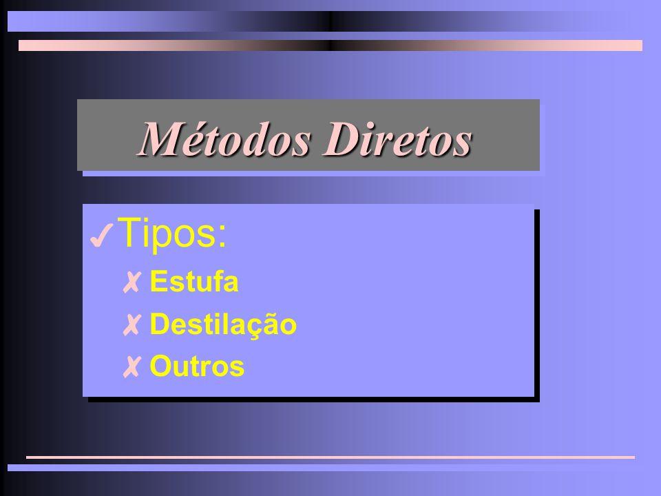 MÉTODOS DIRETOS