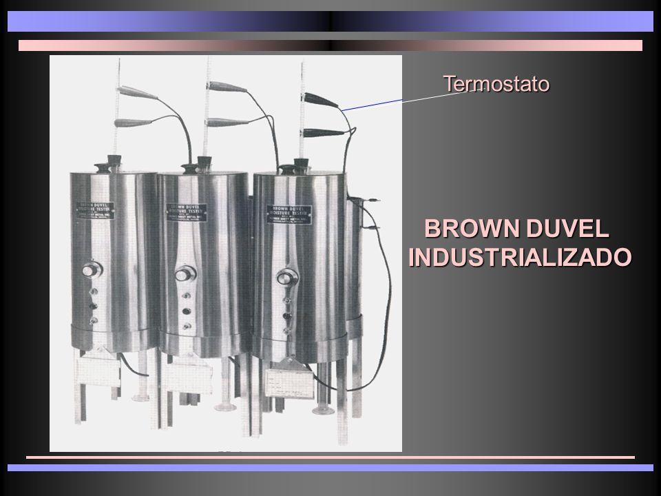 Destilação Esquema do Método de Brown Duvel
