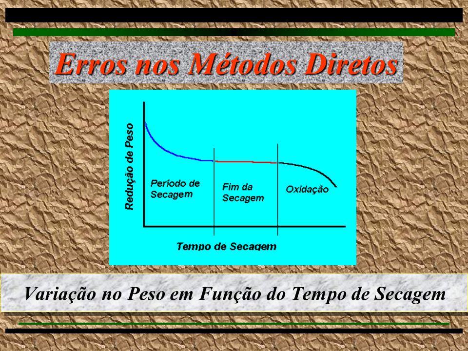 Erros nos Métodos Diretos 4 Secagem Incompleta 4 Oxidação do Material 4 Erros de Observação 4 Erros de Amostragem e de Pesagem