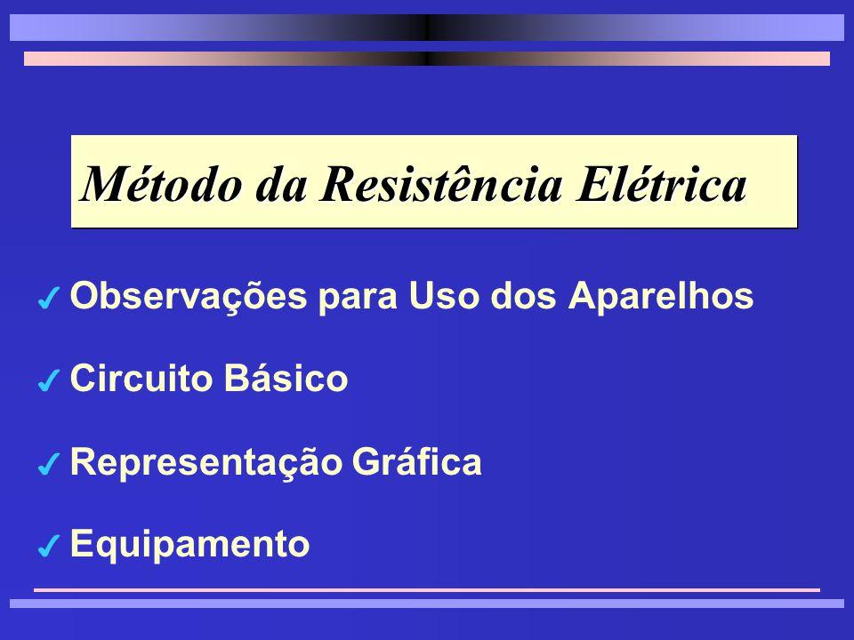 Métodos Indiretos Métodos Indiretos Tipos 7Método da Resistência Elétrica 7Método Dielétrico Tipos 7Método da Resistência Elétrica 7Método Dielétrico