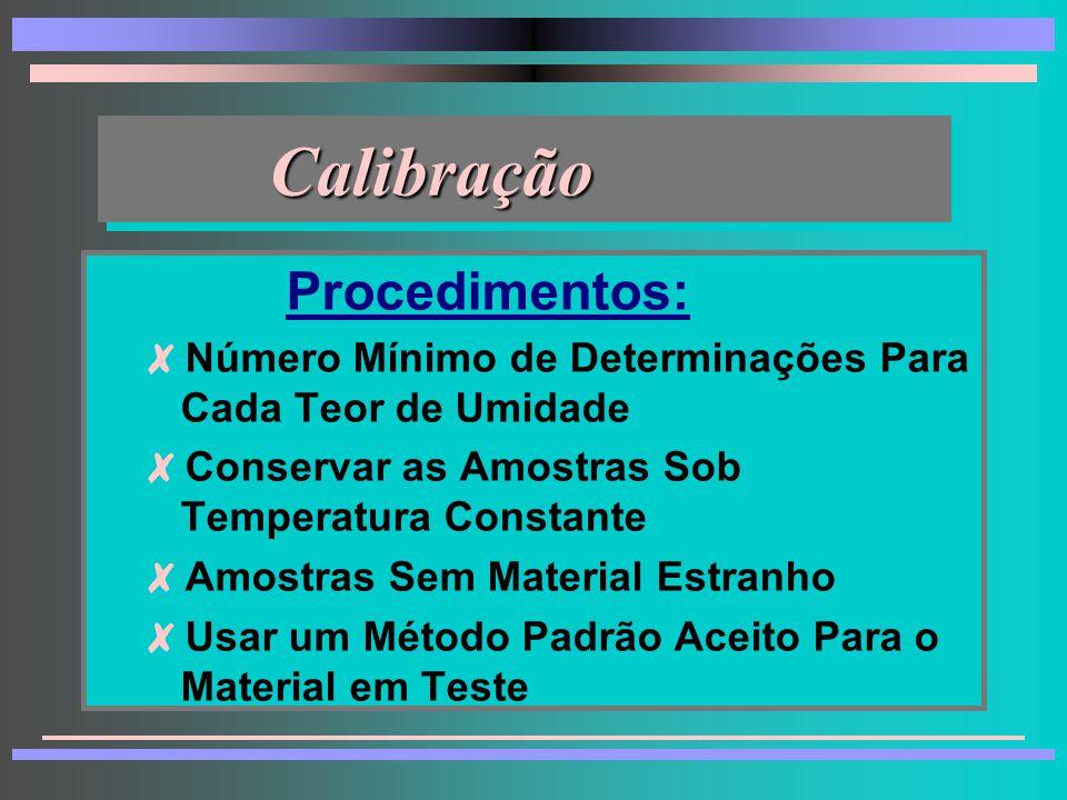 Materiais Necessários Materiais Necessários ÊManual de Instrução do Equipamento ËDeterminador de Umidade ÌMétodo Oficial: Estufa ou Destilador ÍBalança com Precisão Mínima de 0,5g ÎTermômetros ÏSala Aclimatada ÐRefrigerador ÑProduto à Diferentes Umidades