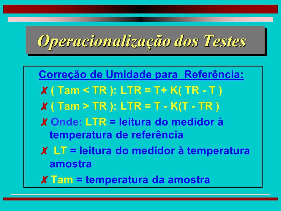 Determinação do Fator de Correção K DD DT 0 40 100 Valores da escala Temperatura K =( DD/DT) = Div.