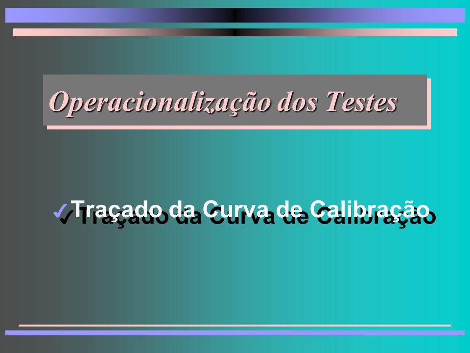Operacionalização dos Testes Operacionalização dos Testes Correção de Umidade para Referência: 8( Tam < TR ): LTR = T+ K( TR - T ) 8( Tam > TR ): LTR = T - K(T - TR ) 8Onde: LTR = leitura do medidor à temperatura de referência 8 LT = leitura do medidor à temperatura amostra 8Tam = temperatura da amostra
