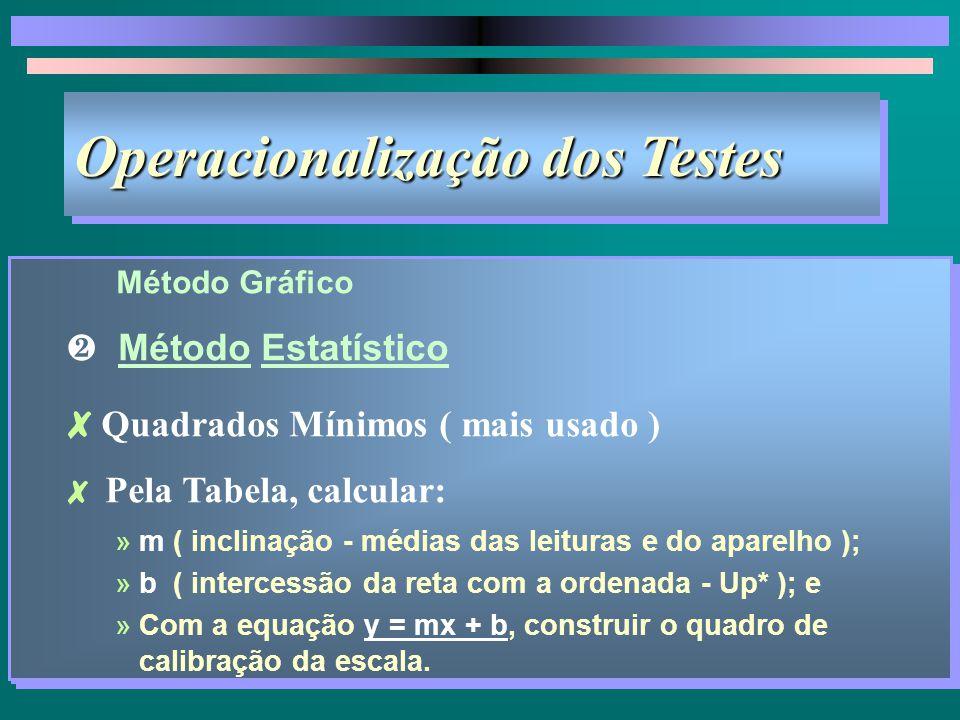 Operacionalização dos Testes Tabela Final de Dados: ¶ ¶ Método Gráfico 8 8Relação: Leitura da Escala x Teor de Umidade Real = Linear -> construir uma linha reta entre os pontos obtidos 8 8Equação da Linha -> y = mx + b