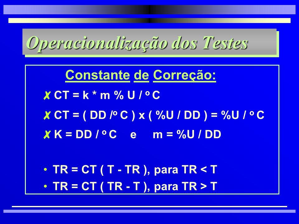 Operacionalização dos Testes 4Determinação dos Valores da Tabela de Calibração