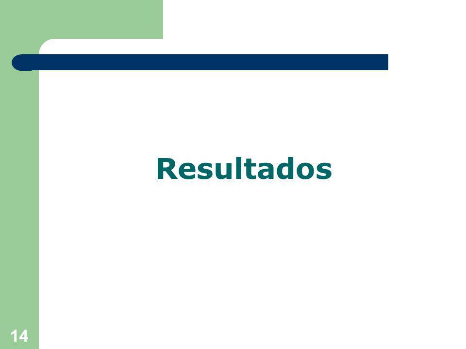 14 Resultados