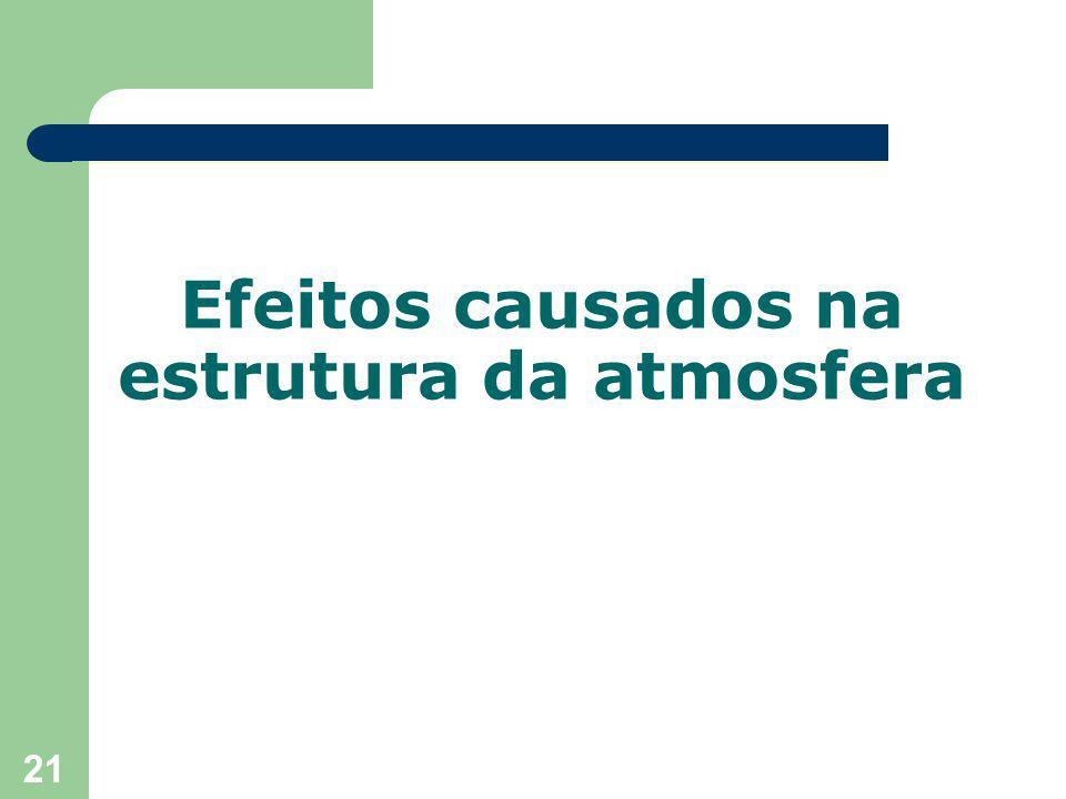 21 Efeitos causados na estrutura da atmosfera