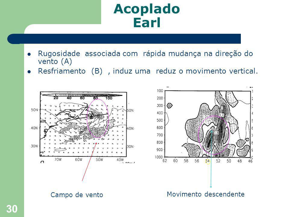 30 Rugosidade associada com rápida mudança na direção do vento (A) Resfriamento (B), induz uma reduz o movimento vertical.