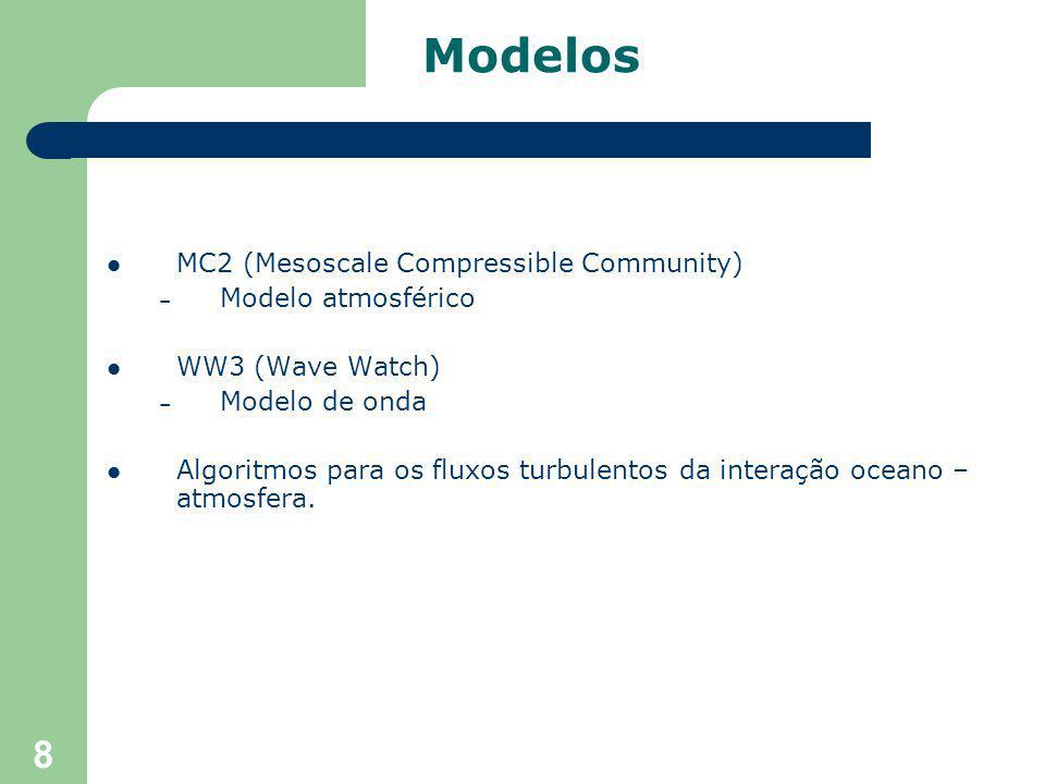 8 MC2 (Mesoscale Compressible Community) – Modelo atmosférico WW3 (Wave Watch) – Modelo de onda Algoritmos para os fluxos turbulentos da interação oceano – atmosfera.