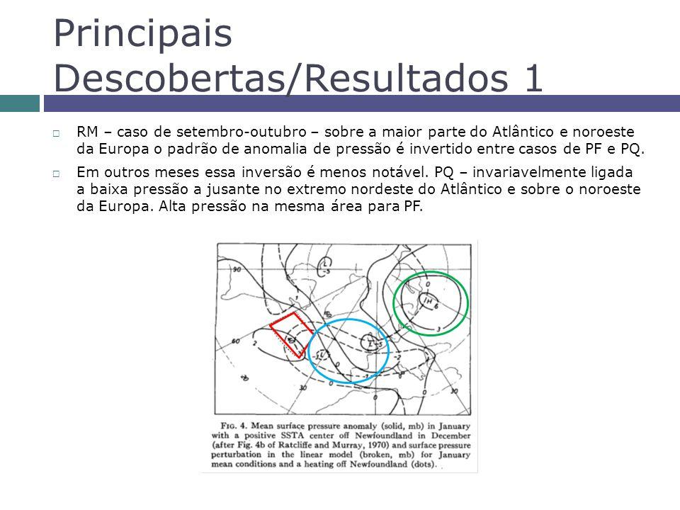 Principais Descobertas/Resultados 1 RM – caso de setembro-outubro – sobre a maior parte do Atlântico e noroeste da Europa o padrão de anomalia de pressão é invertido entre casos de PF e PQ.