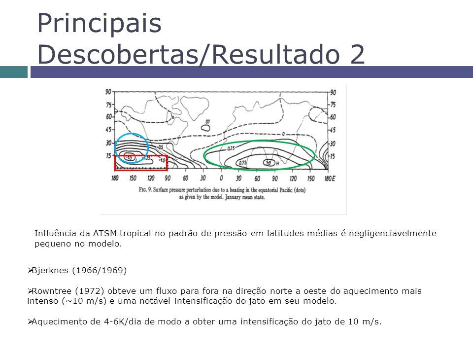 Principais Descobertas/Resultado 2 Influência da ATSM tropical no padrão de pressão em latitudes médias é negligenciavelmente pequeno no modelo.