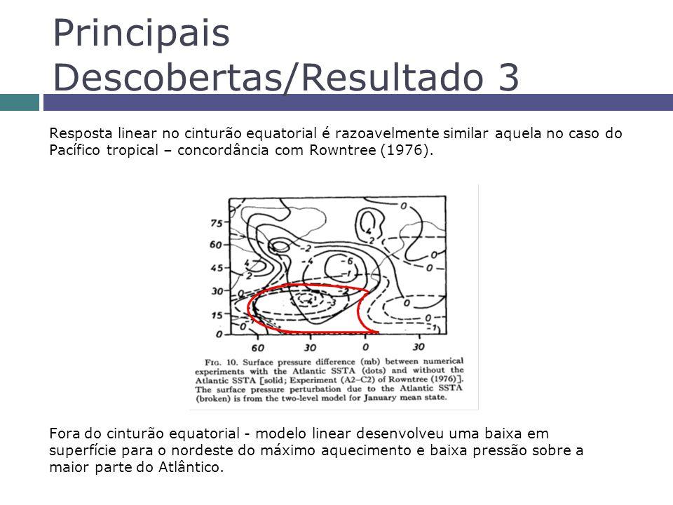 Principais Descobertas/Resultado 3 Resposta linear no cinturão equatorial é razoavelmente similar aquela no caso do Pacífico tropical – concordância com Rowntree (1976).