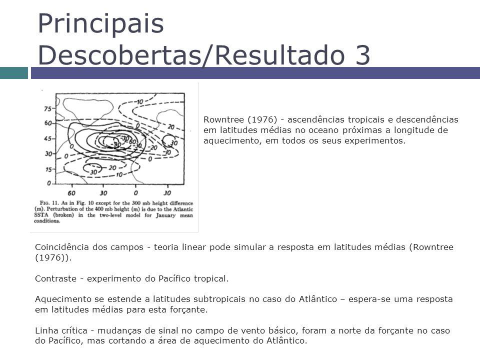 Principais Descobertas/Resultado 3 Rowntree (1976) - ascendências tropicais e descendências em latitudes médias no oceano próximas a longitude de aquecimento, em todos os seus experimentos.