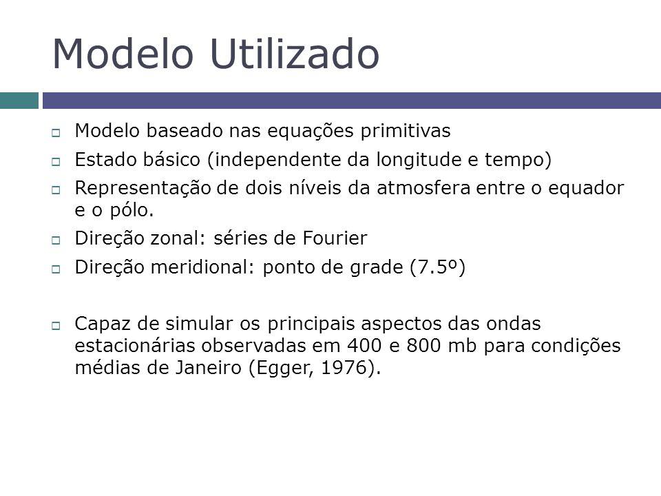 Modelo Utilizado Modelo baseado nas equações primitivas Estado básico (independente da longitude e tempo) Representação de dois níveis da atmosfera entre o equador e o pólo.