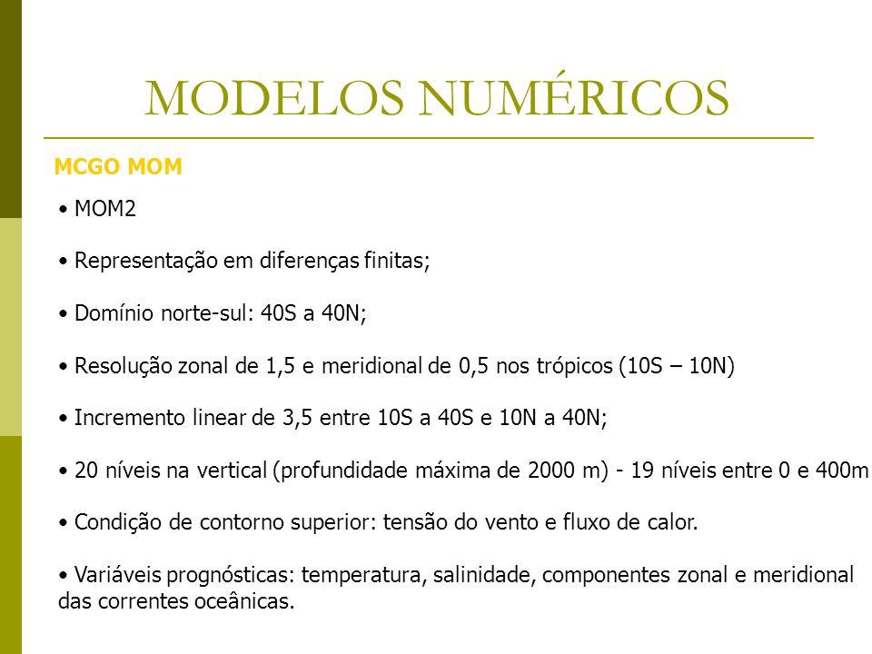 MCGO MOM MOM2 Representação em diferenças finitas; Domínio norte-sul: 40S a 40N; Resolução zonal de 1,5 e meridional de 0,5 nos trópicos (10S – 10N) Incremento linear de 3,5 entre 10S a 40S e 10N a 40N; 20 níveis na vertical (profundidade máxima de 2000 m) - 19 níveis entre 0 e 400m Condição de contorno superior: tensão do vento e fluxo de calor.