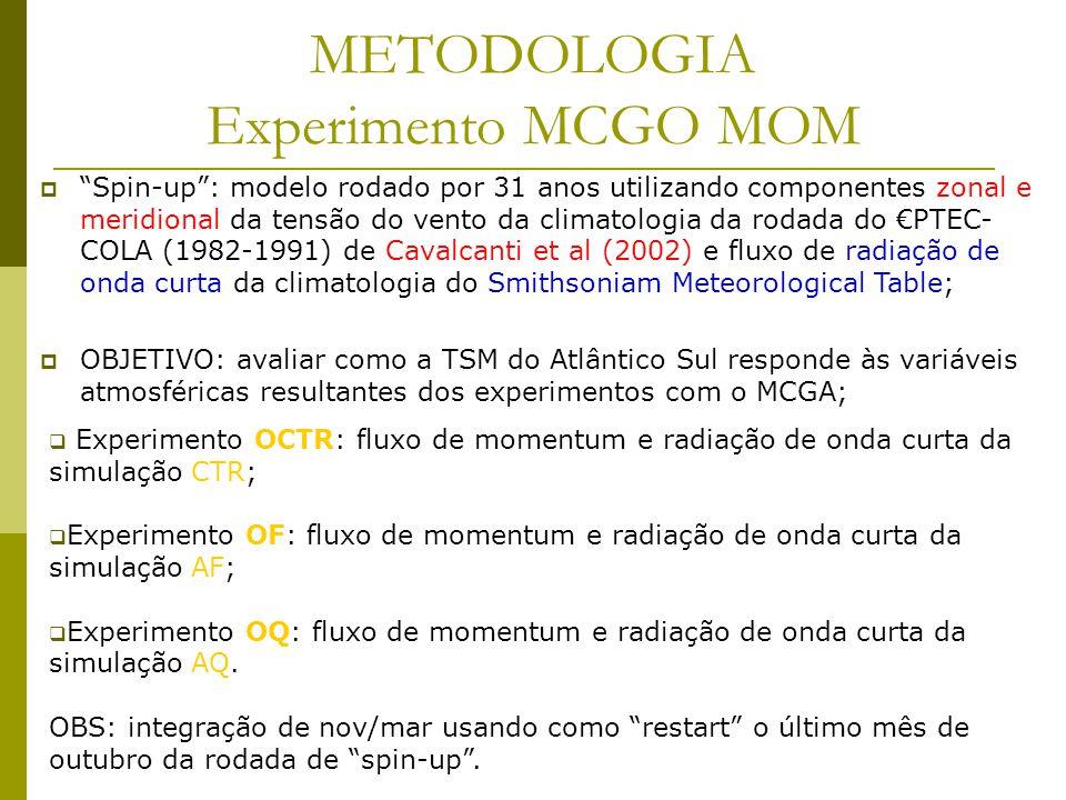 Spin-up: modelo rodado por 31 anos utilizando componentes zonal e meridional da tensão do vento da climatologia da rodada do PTEC- COLA (1982-1991) de Cavalcanti et al (2002) e fluxo de radiação de onda curta da climatologia do Smithsoniam Meteorological Table; OBJETIVO: avaliar como a TSM do Atlântico Sul responde às variáveis atmosféricas resultantes dos experimentos com o MCGA; METODOLOGIA Experimento MCGO MOM Experimento OCTR: fluxo de momentum e radiação de onda curta da simulação CTR; Experimento OF: fluxo de momentum e radiação de onda curta da simulação AF; Experimento OQ: fluxo de momentum e radiação de onda curta da simulação AQ.