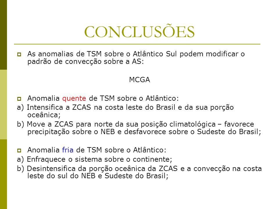 CONCLUSÕES As anomalias de TSM sobre o Atlântico Sul podem modificar o padrão de convecção sobre a AS: MCGA Anomalia quente de TSM sobre o Atlântico: a) Intensifica a ZCAS na costa leste do Brasil e da sua porção oceânica; b) Move a ZCAS para norte da sua posição climatológica – favorece precipitação sobre o NEB e desfavorece sobre o Sudeste do Brasil; Anomalia fria de TSM sobre o Atlântico: a) Enfraquece o sistema sobre o continente; b) Desintensifica da porção oceânica da ZCAS e a convecção na costa leste do sul do NEB e Sudeste do Brasil;