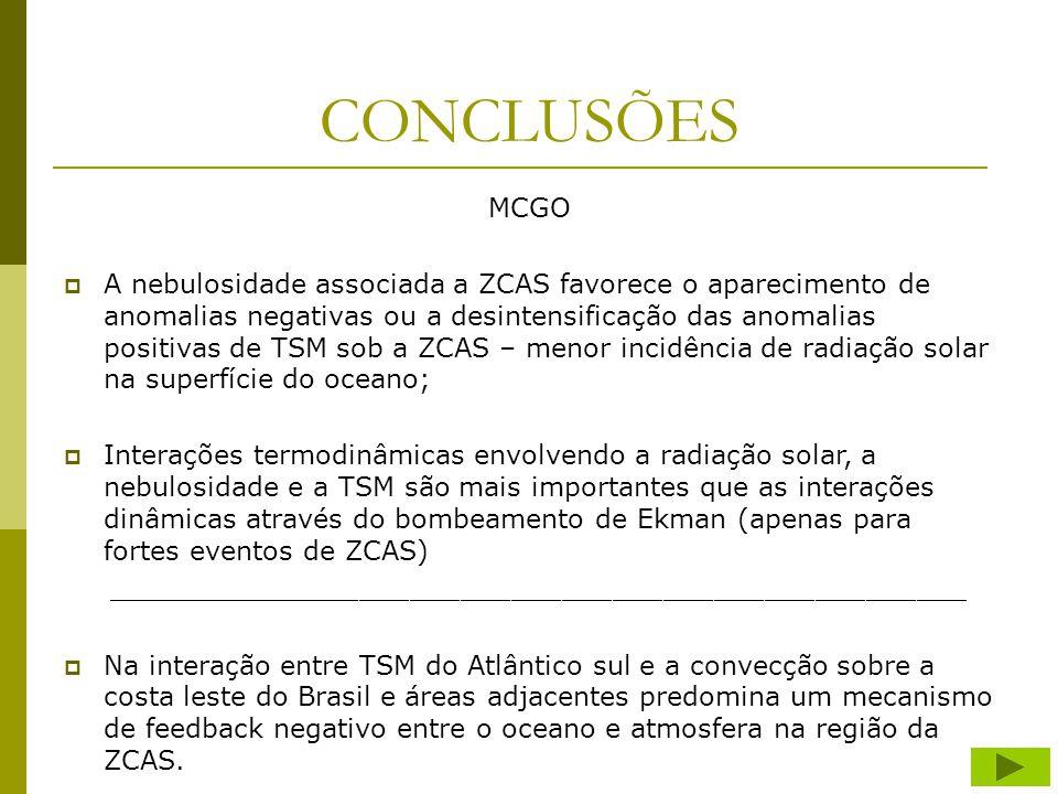 CONCLUSÕES MCGO A nebulosidade associada a ZCAS favorece o aparecimento de anomalias negativas ou a desintensificação das anomalias positivas de TSM sob a ZCAS – menor incidência de radiação solar na superfície do oceano; Interações termodinâmicas envolvendo a radiação solar, a nebulosidade e a TSM são mais importantes que as interações dinâmicas através do bombeamento de Ekman (apenas para fortes eventos de ZCAS) ___________________________________________________ Na interação entre TSM do Atlântico sul e a convecção sobre a costa leste do Brasil e áreas adjacentes predomina um mecanismo de feedback negativo entre o oceano e atmosfera na região da ZCAS.