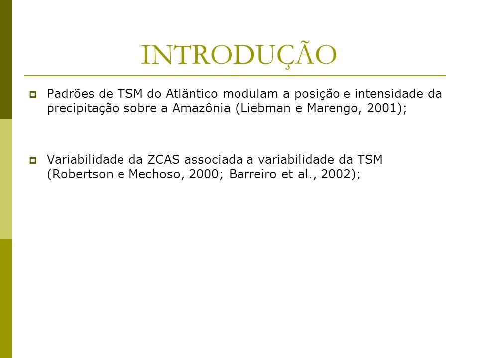 INTRODUÇÃO Padrões de TSM do Atlântico modulam a posição e intensidade da precipitação sobre a Amazônia (Liebman e Marengo, 2001); Variabilidade da ZCAS associada a variabilidade da TSM (Robertson e Mechoso, 2000; Barreiro et al., 2002);
