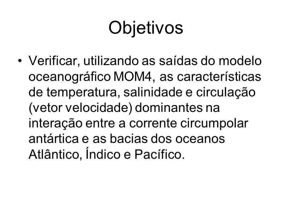 Objetivos Verificar, utilizando as saídas do modelo oceanográfico MOM4, as características de temperatura, salinidade e circulação (vetor velocidade) dominantes na interação entre a corrente circumpolar antártica e as bacias dos oceanos Atlântico, Índico e Pacífico.
