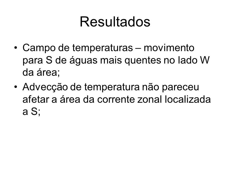 Campo de temperaturas – movimento para S de águas mais quentes no lado W da área; Advecção de temperatura não pareceu afetar a área da corrente zonal localizada a S;