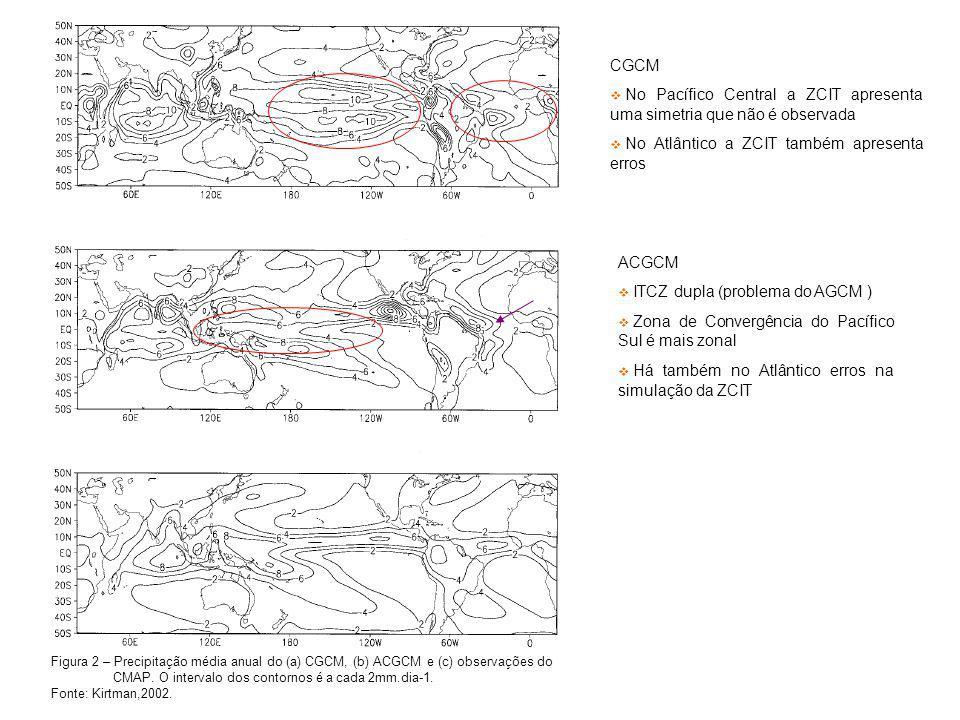Figura 2 – Precipitação média anual do (a) CGCM, (b) ACGCM e (c) observações do CMAP. O intervalo dos contornos é a cada 2mm.dia-1. Fonte: Kirtman,200