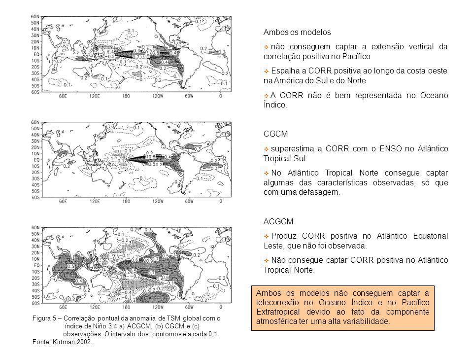 Figura 5 – Correlação pontual da anomalia de TSM global com o índice de Niño 3.4 a) ACGCM, (b) CGCM e (c) observações. O intervalo dos contornos é a c