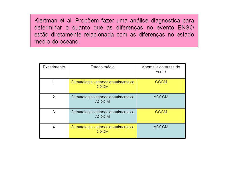 Kiertman et al.