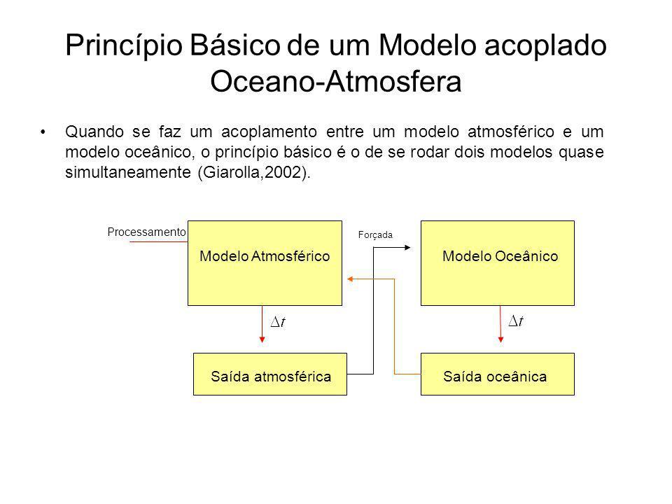 Princípio Básico de um Modelo acoplado Oceano-Atmosfera Quando se faz um acoplamento entre um modelo atmosférico e um modelo oceânico, o princípio bás