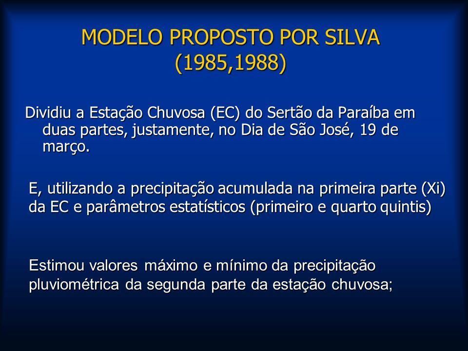 MODELO PROPOSTO POR SILVA (1985,1988) Dividiu a Estação Chuvosa (EC) do Sertão da Paraíba em duas partes, justamente, no Dia de São José, 19 de março.