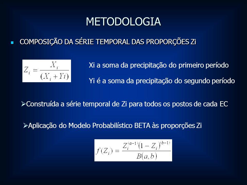 METODOLOGIA COMPOSIÇÃO DA SÉRIE TEMPORAL DAS PROPORÇÕES Zi COMPOSIÇÃO DA SÉRIE TEMPORAL DAS PROPORÇÕES Zi Xi a soma da precipitação do primeiro períod